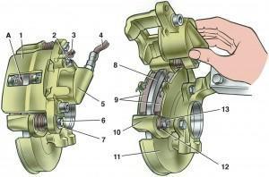 замены тормозных колодок BMW