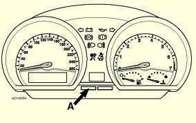 сервисный индикатор BMW E60