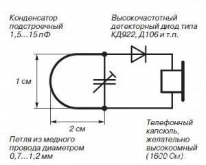 радиопередатчик ключа bme схема
