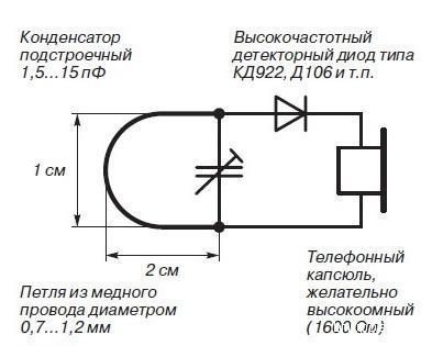 Ремонт радиопередатчика ключа