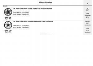 опции для BMW i8 диски