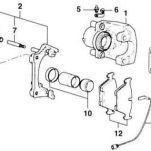 Как заменить тормозные колодки спереди и сзади на BMW E83